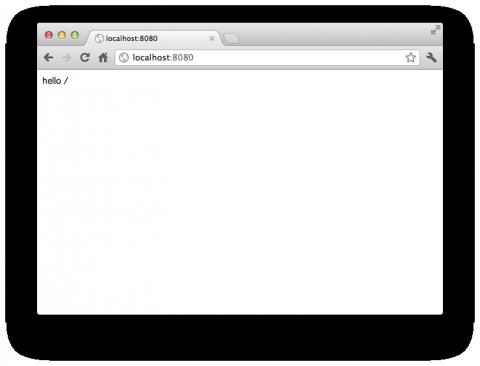 図2 Webブラウザで「http://localhost:8080/」にアクセスした例