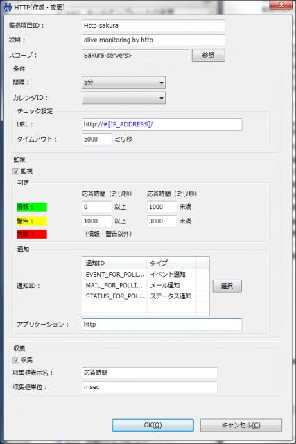 図20 HTTP監視(数値)の設定ダイアログ
