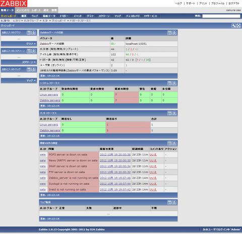 図15 Zabbixのダッシュボード画面