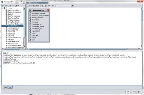 図10 「SQL」ペインにSQL文が表示される