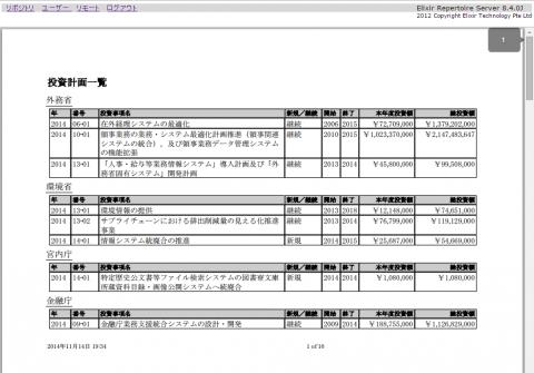 図28 Webブラウザ内で表示されるレポート