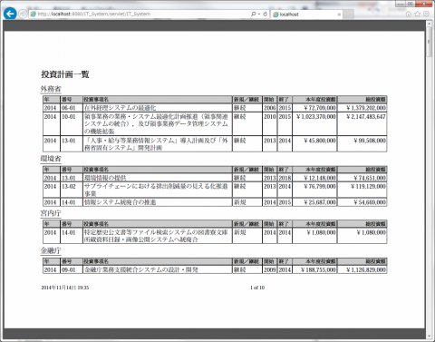 図29 WebブラウザでTomcatにアクセスしてJavaサーブレットを実行するとレポートが表示される