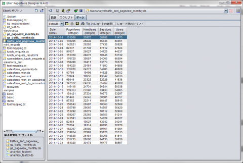 図22 traffic_and_pageview_monthlyデータソースのプレビュー結果