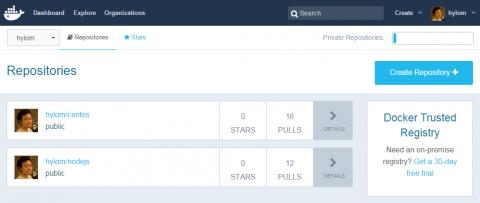 図1 Docker Hubのユーザーページ