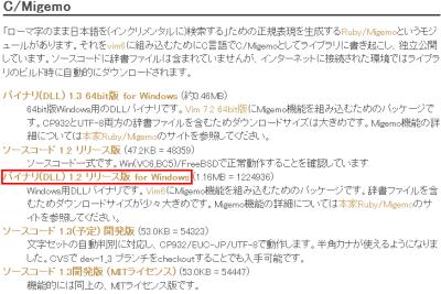 図14 C/Migemoのアーカイブをダウンロードする