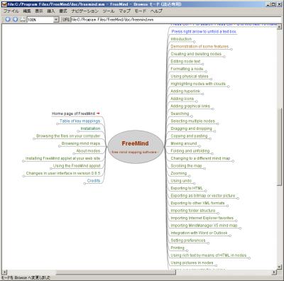 図 マインドマップで作成されたFreeMindのドキュメント