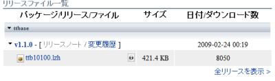 図2 「ttb<バージョン番号>.lzh」が目的のファイルだ