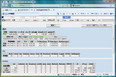 図1 o2onのプロキシサーバとして動作するためブラウザ上でほとんどの設定を行う