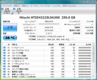 図1 CrystalDiskInfoは手軽にHDDやSSDのS.M.A.R.T.情報を調べられる