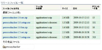 図2 「processhacker-<バージョン番号>-setup.exe」が目的のインストーラだ
