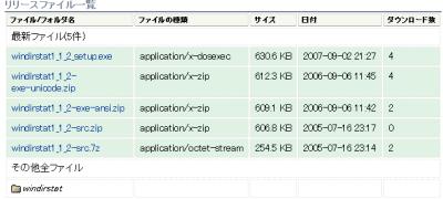 図2 複数のファイルがあるが、.exe形式のものが目的のインストーラだ