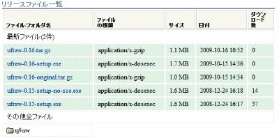 図5 通常は「ufraw-<バージョン番号>-setup.exe」をクリックしてインストーラ版をダウンロードする