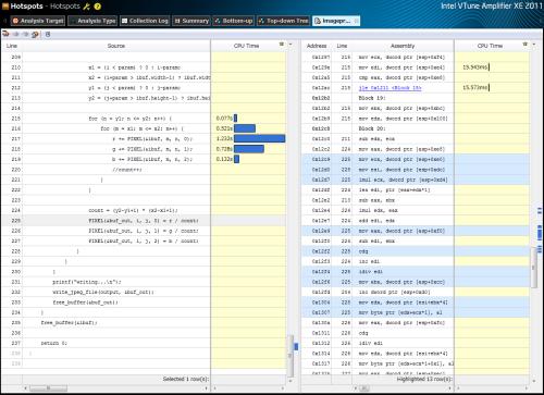 図3 画像処理コードとそのアセンブラコード(最適化レベルO3)