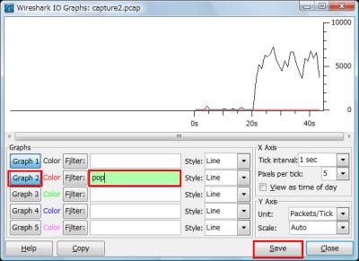 図16 「IO Graphs」機能でパケットの転送量をグラフにできる