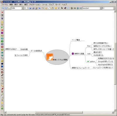 図 マインドマップ作成ツール「FreeMind」