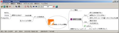 画像でマインドマップを書き出すと、FreeMindで表示される画面と同じものが画像として保存される