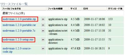 図2 .zip形式か.exe形式のリンクをクリックしてファイルをダウンロードする