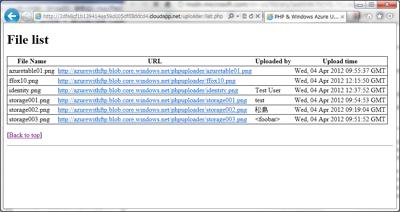 図8 list.phpの実行結果