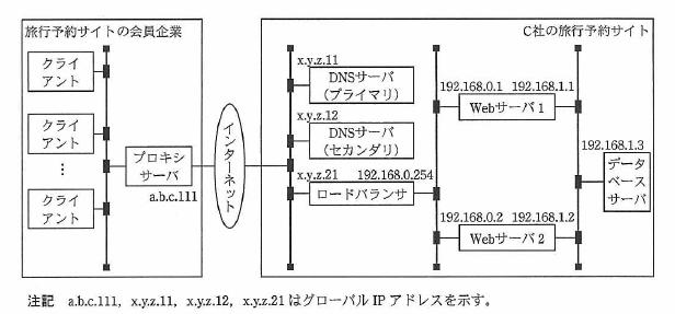 図1 旧来からあるファイルチェック方法