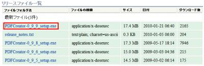 図2 「PDFCreator-<バージョン番号>_-setup.exe」が目的のインストーラだ
