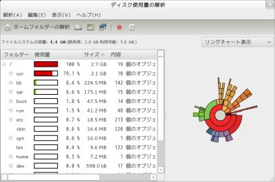 図26 「ディスク使用量の解析」では、グラフィカルにディスクの使用状況を確認できる