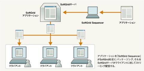 softgrid_thumb.jpg