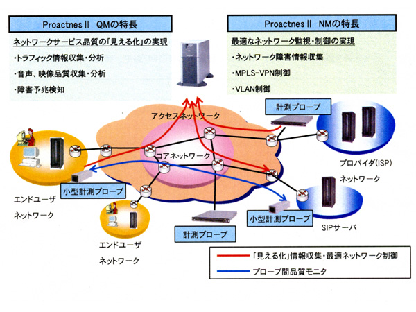 fujitsu_ngn.jpg