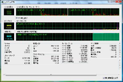 図13 システム情報画面ではCPU使用率、I/O、物理メモリ使用量をグラフで確認できる