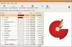 Figure 1: GNOME Disk Usage Analyzer