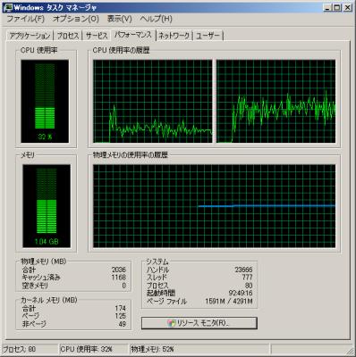 図4 x264実行時のCPU利用状況